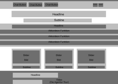 Wireframe Website 2